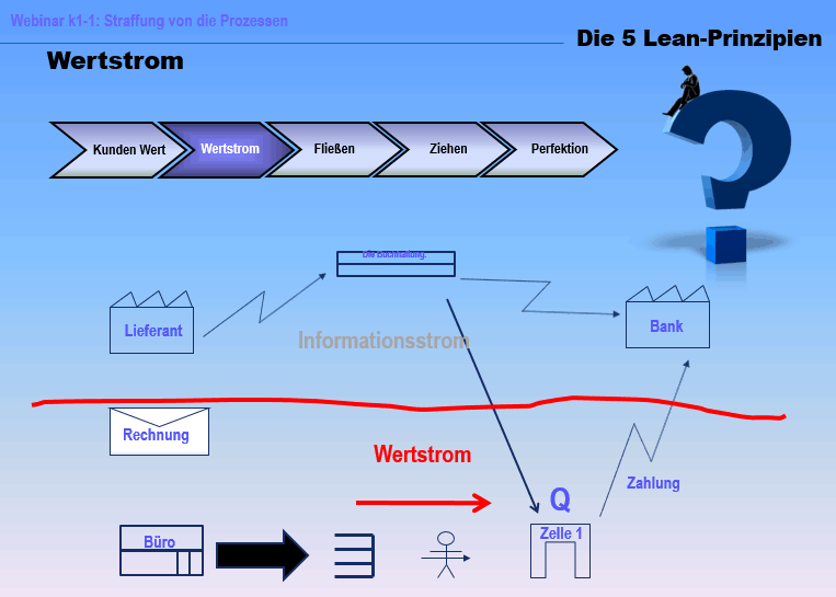 Web module in German